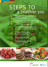 Healthy Eating Starts With Healthy Food